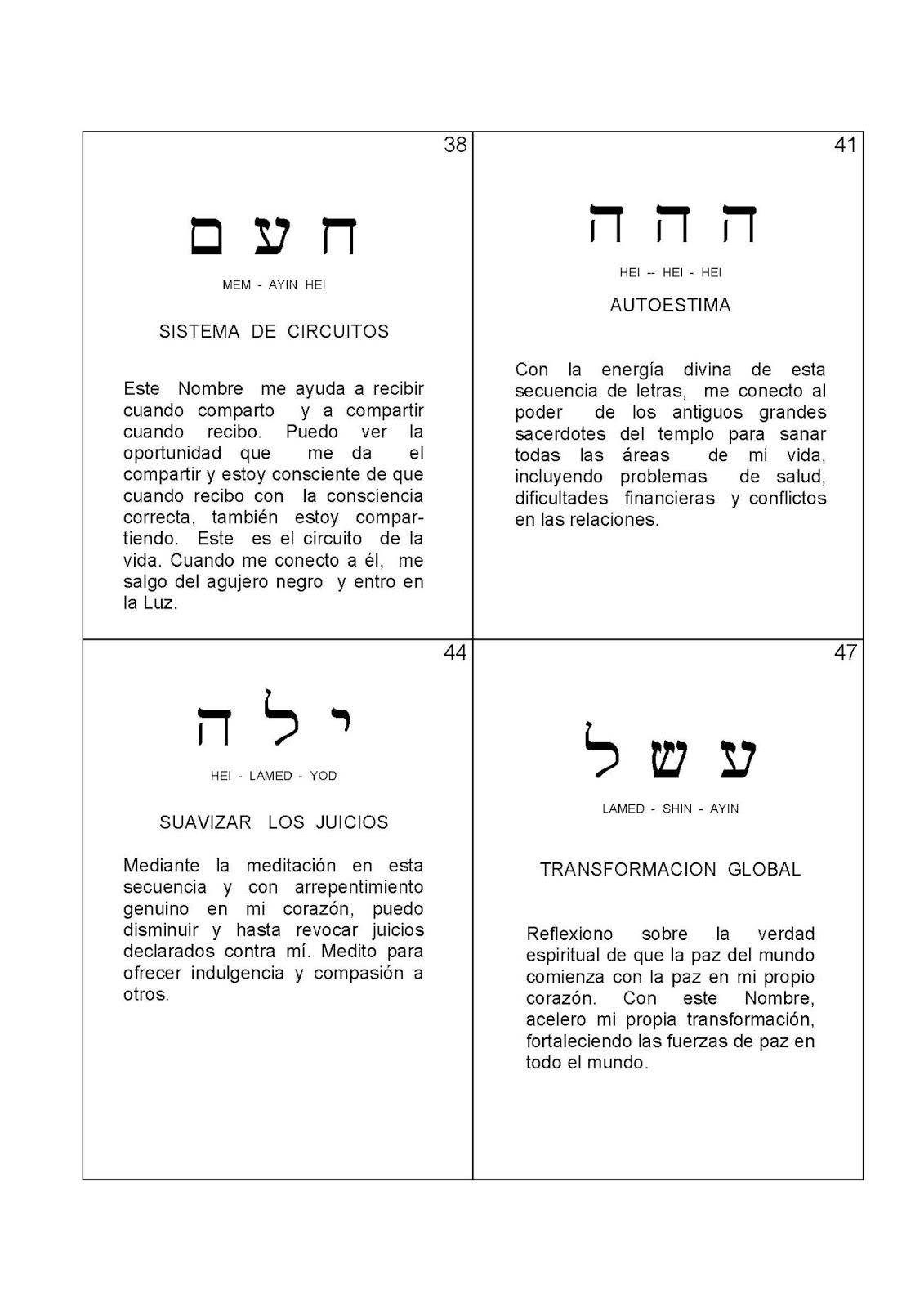 los 72 nombres de dios  u2013 fernando thompson